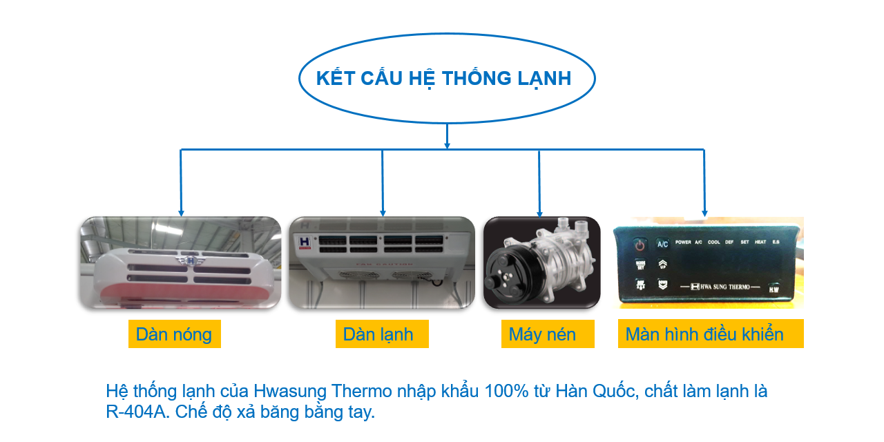 he-thong-lanh-xe-kia-k200
